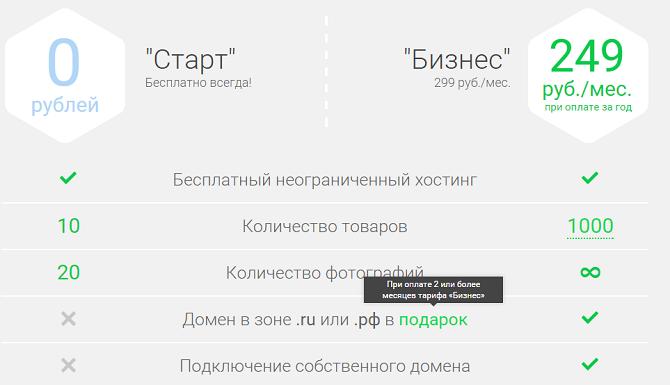 Создать сайт с бесплатным доменом xyz