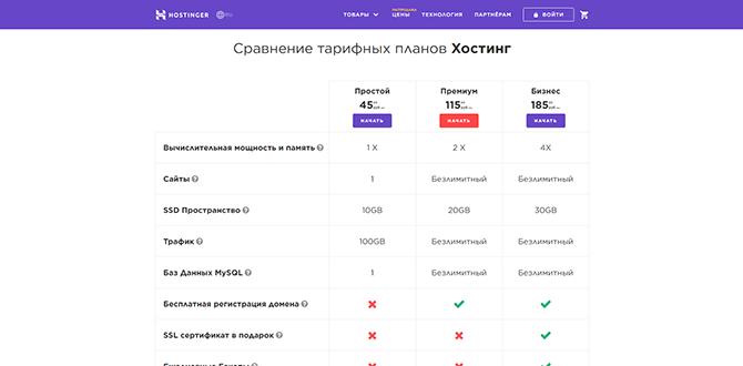 регистрация домена ps